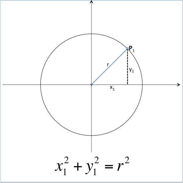 kreis und kugel in der geometrie - oberfläche, volumen
