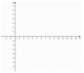 Mathematik Arbeitsmaterialien Koordinatensystem 4teachers De 10