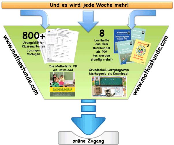 matheaufgaben 3 klasse online