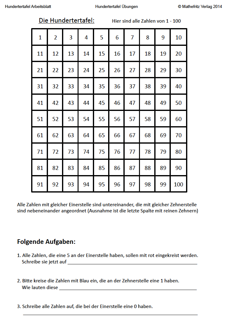 ebook lhc physics