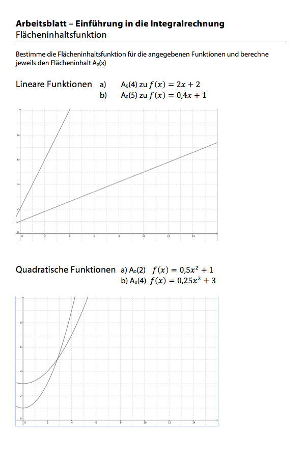 Nett Die Grafische Darstellung Lineare Ungleichungen Mit Zwei ...