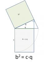 kathetensatz-pythagoras