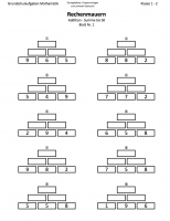 Matheaufgaben Klasse 2 ⇒ die besten Arbeitsblätter von Mathefritz