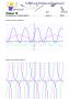 Sinusfunktionen zeichnen