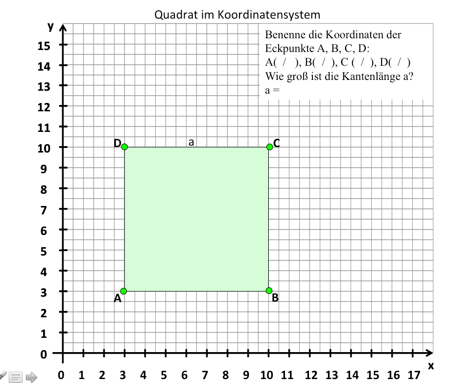 Koordinatensystem und Geometrie Klasse 5: Punkte im Koordinatensystem