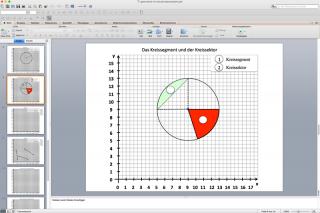 Powerpoint-Datei mit Koordinatensystem