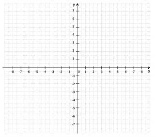 Koordinatensystem Aufgaben und Zeichnen in Klasse 5