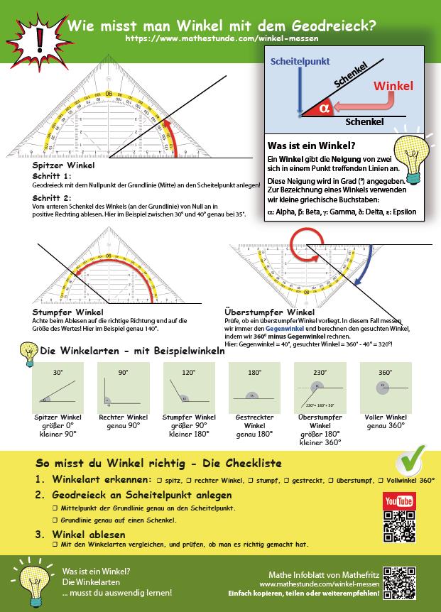 Winkel messen | Anleitung Winkel messen und zeichnen @Mathefritz
