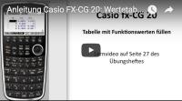 Casio FX-CG: Kurvenscharen mit Wertetabelle