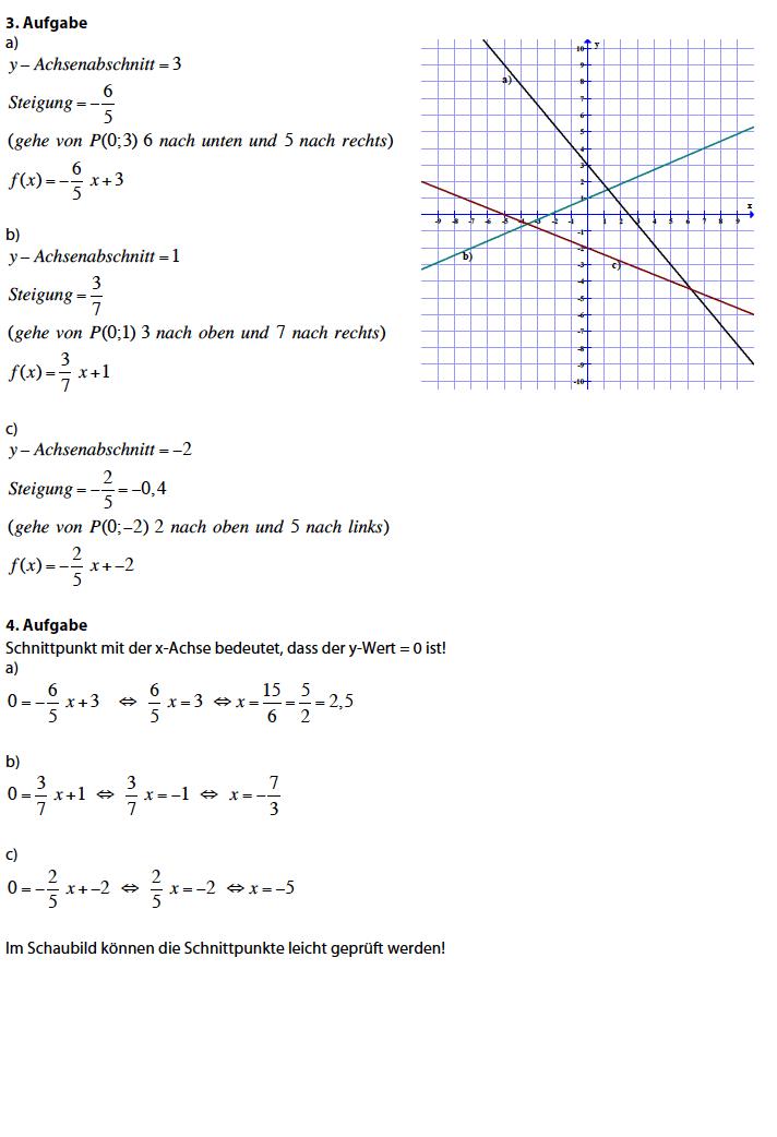Tolle Funktionen Algebra 1 Arbeitsblatt Fotos - Mathematik ...