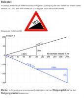 lineare-funktionen-erkaert