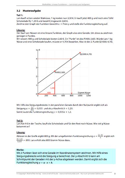 Ungewöhnlich Grafik Funktionen Arbeitsblatt 6Klasse Zeitgenössisch ...