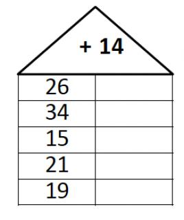 Rechentürme 2. Klasse zur Addition bis 100
