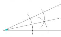 Winkelhalbierende konstruieren